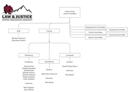 the student handbook for civil procedure